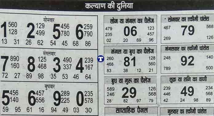 Kalyan Satta Matka